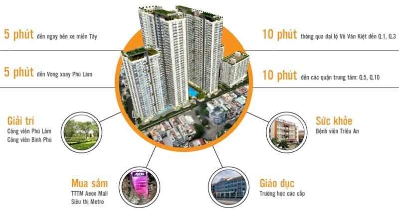 Chính chủ cần bán căn hộ 2PN  tầng 25,  chung cư The Western Capital